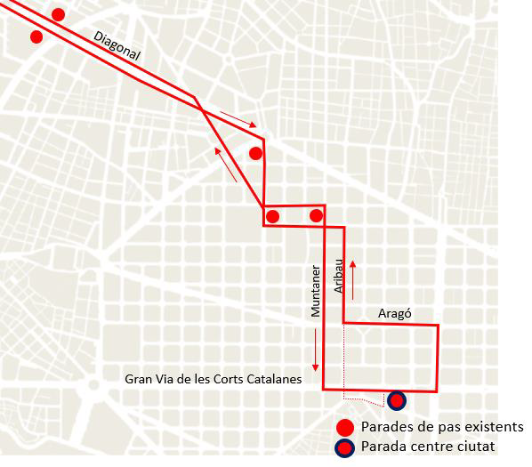 Parades de les línies a Olesa i a Manresa. Imatge: Ajuntament de Barcelona.